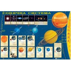 Сонячна система (на картоні, на планках)