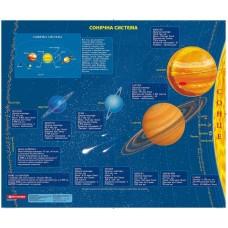 Двобічна карта. Зоряне небо + Сонячна система (ламінована на планках)