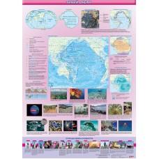 Тихий океан. Навчальний плакат з географії на планках